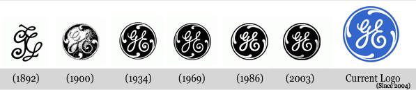ge logo history