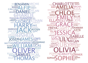 british_baby_names_2009 copy