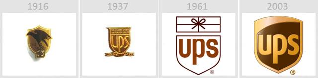 United-Parcel-Service-logo-history