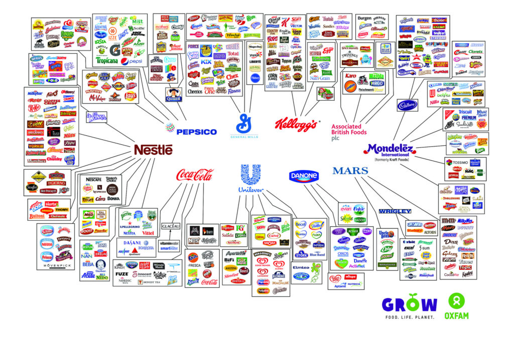 Behind-the-brands-illusion-of-choice-graphic