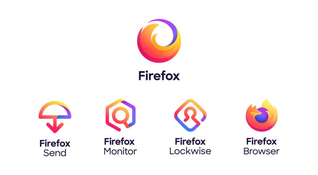 Сервисы Firefox